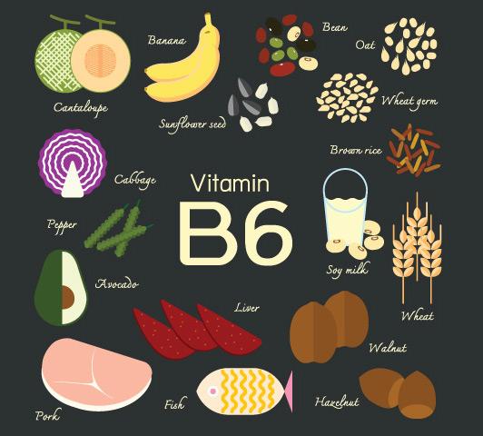 vitamine-B6-tot-cho-suc-khoa-cua-phoi